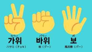 韓国語で「じゃんけん」しよう!掛け声や「出さなきゃ負けよ」はどうやって言うの?
